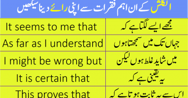 Most Common English Phrases For Opinion and Fact with Urdu Meanings