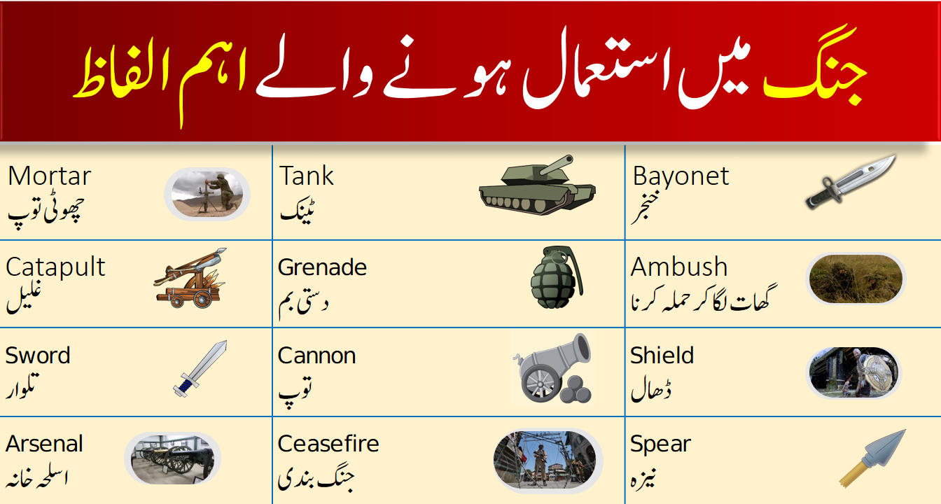 60 War Vocabulary Words with Urdu and Hindi Meanings