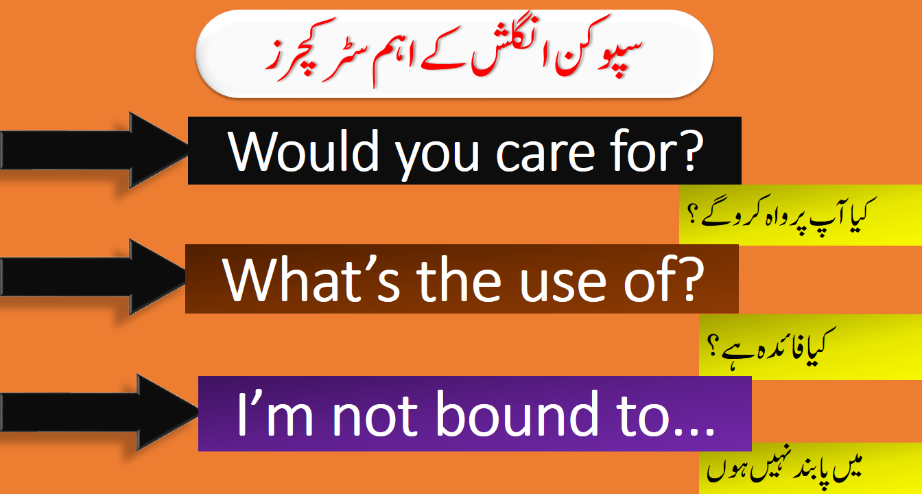 10 Basic Spoken English Structures for Daily Use With Urdu Explanation