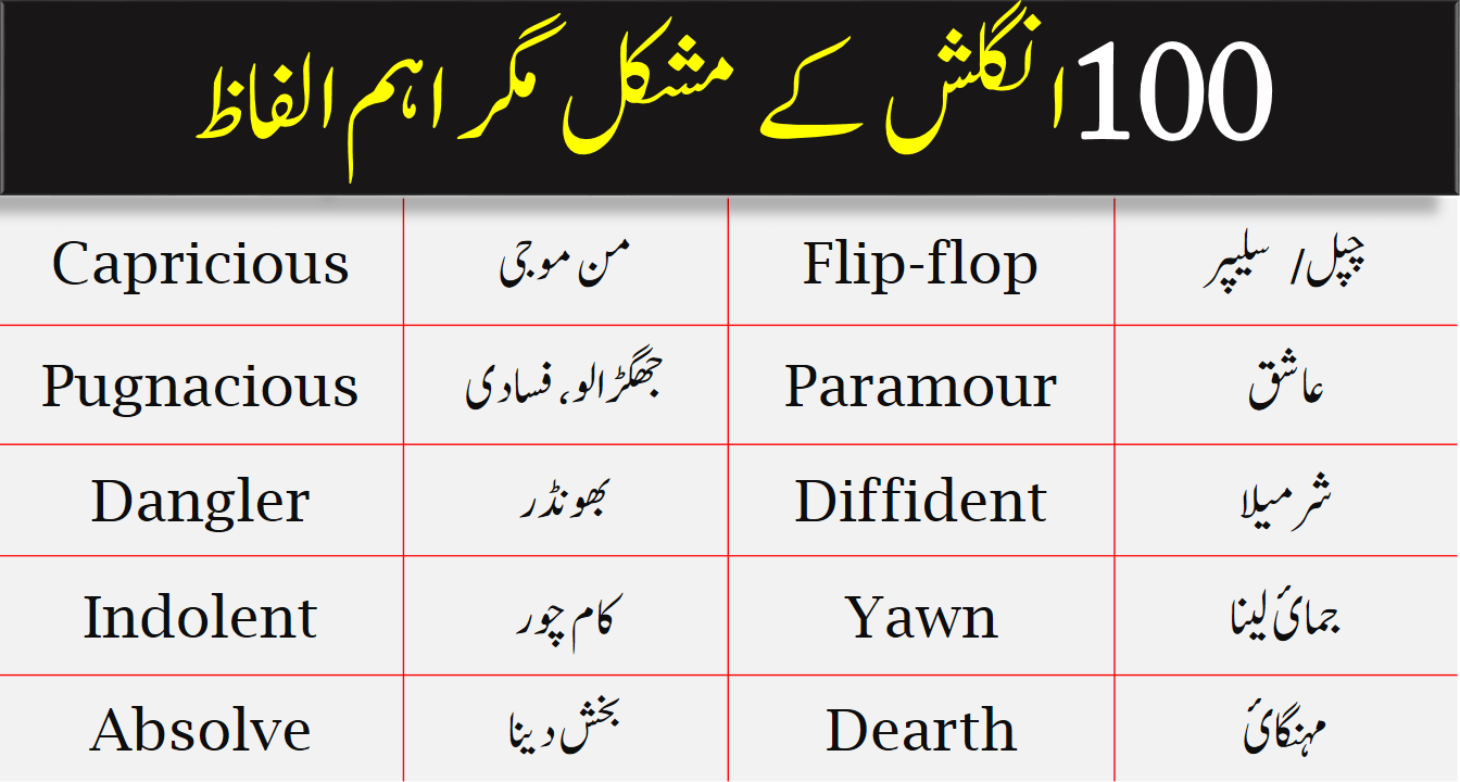 100 English Vocabulary Words For Daily Use With Urdu And Hindi Meanings