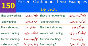 150 Examples for Present Continuous Tense with Urdu Translation