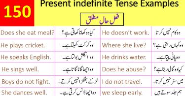100 Present Indefinite Tense Sentences With Urdu Translation