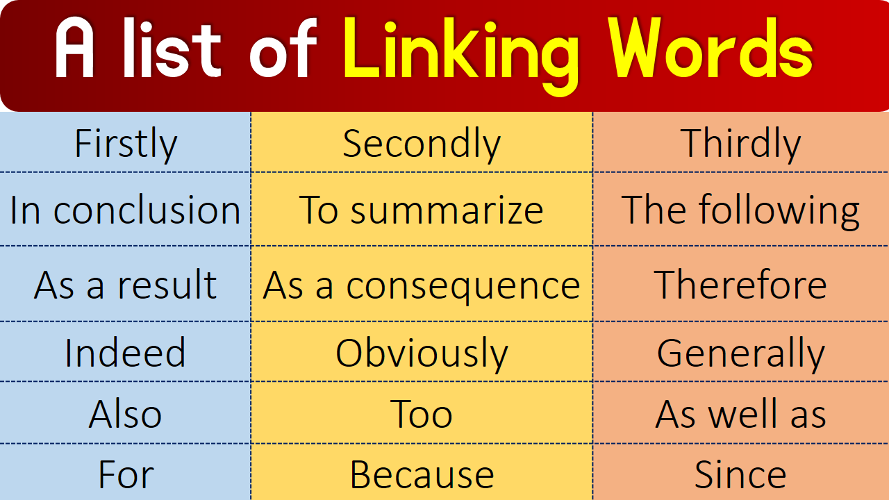 A List of All Linking Words With Example Sentences
