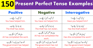 150 Example Sentences For Present Perfect Tense With Urdu Translation