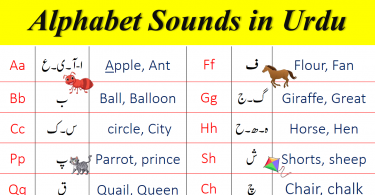 Alphabet Sounds in English and Urdu