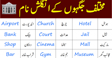 Places Vocabulary in English with Urdu Meaning