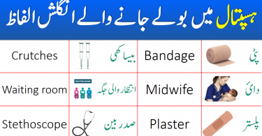 Medical and Hospital English Vocabulary with Urdu Meanings