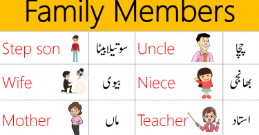 Family Members Vocabulary with Urdu Meanings