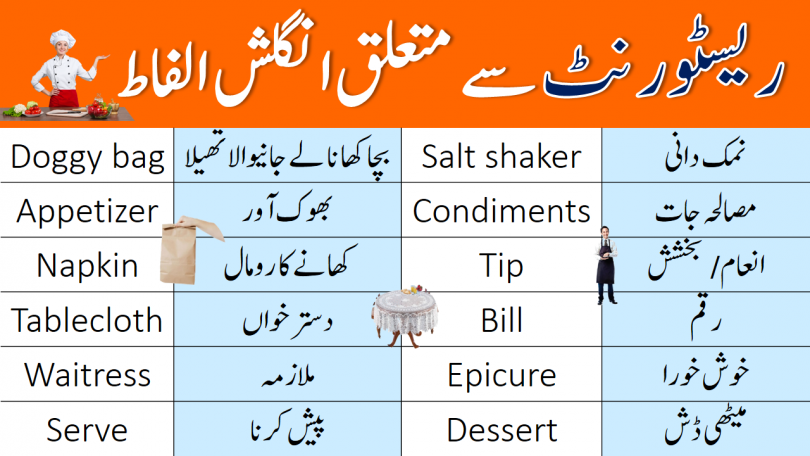 75 Useful English Vocabulary for Restaurant in Urdu