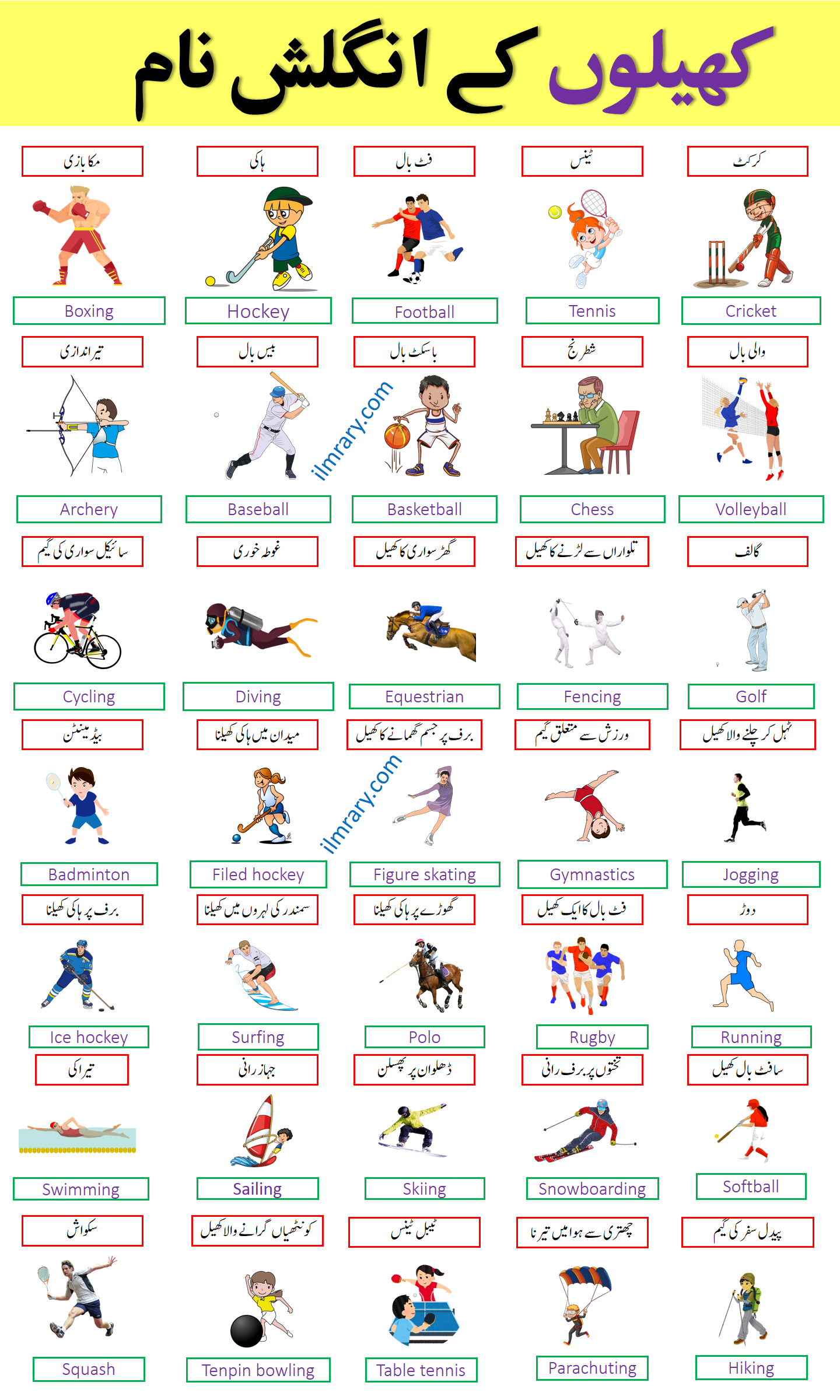 Sports Vocabulary Words list with Urdu Meanings