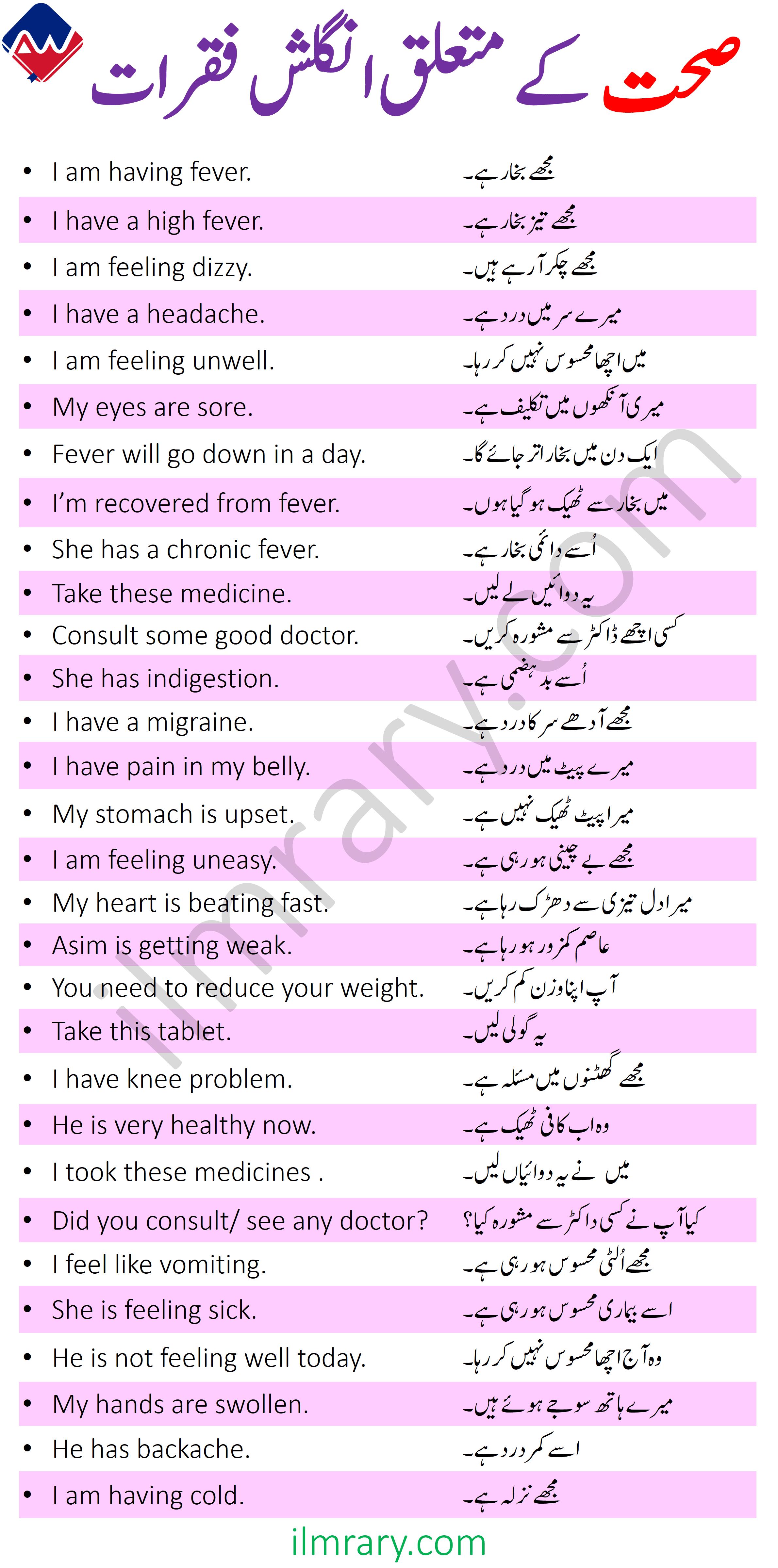 60 Health Related English Sentences with Urdu Translation