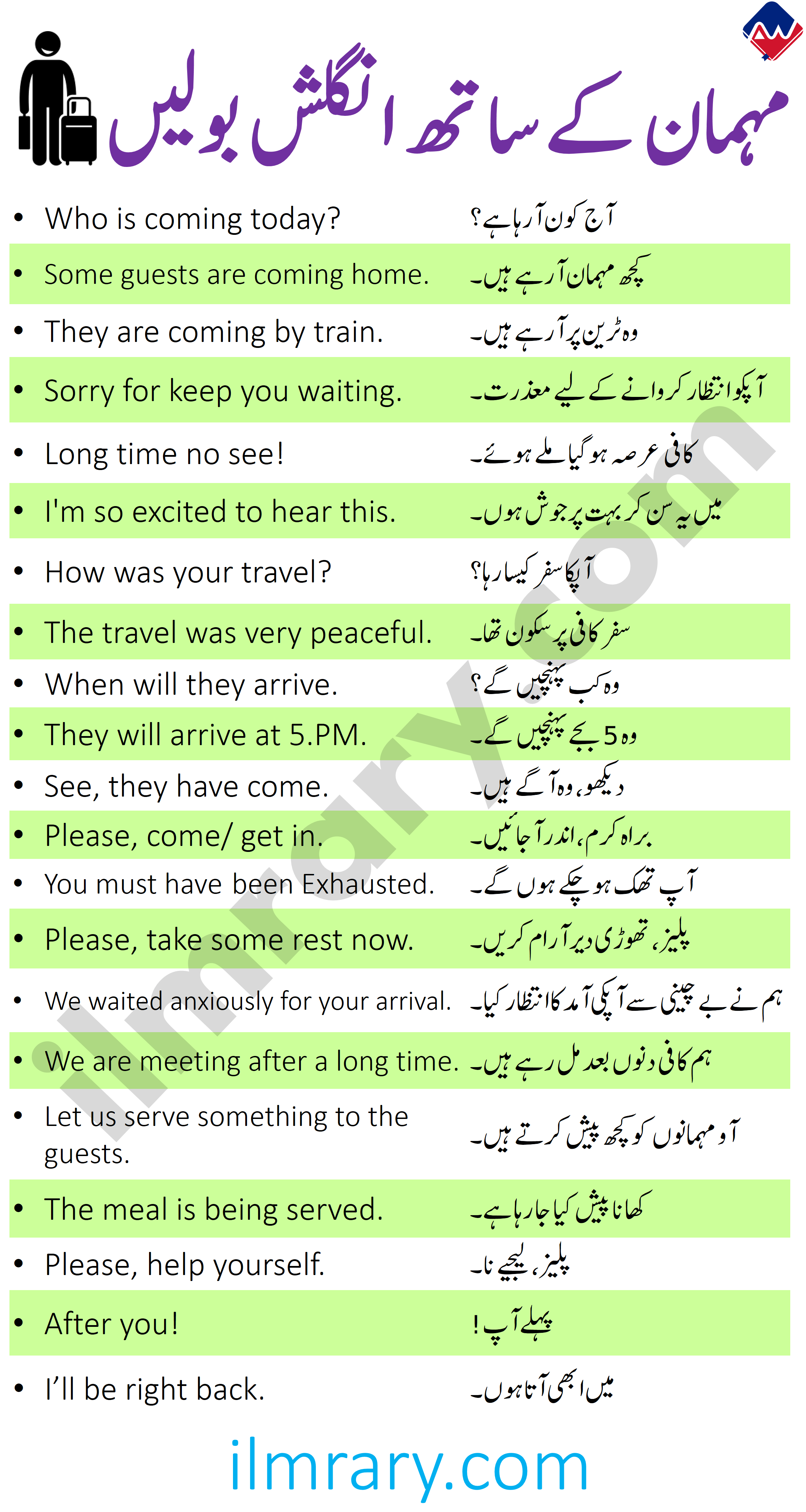 40 English Sentences to Talk with Guest in Urdu PDF