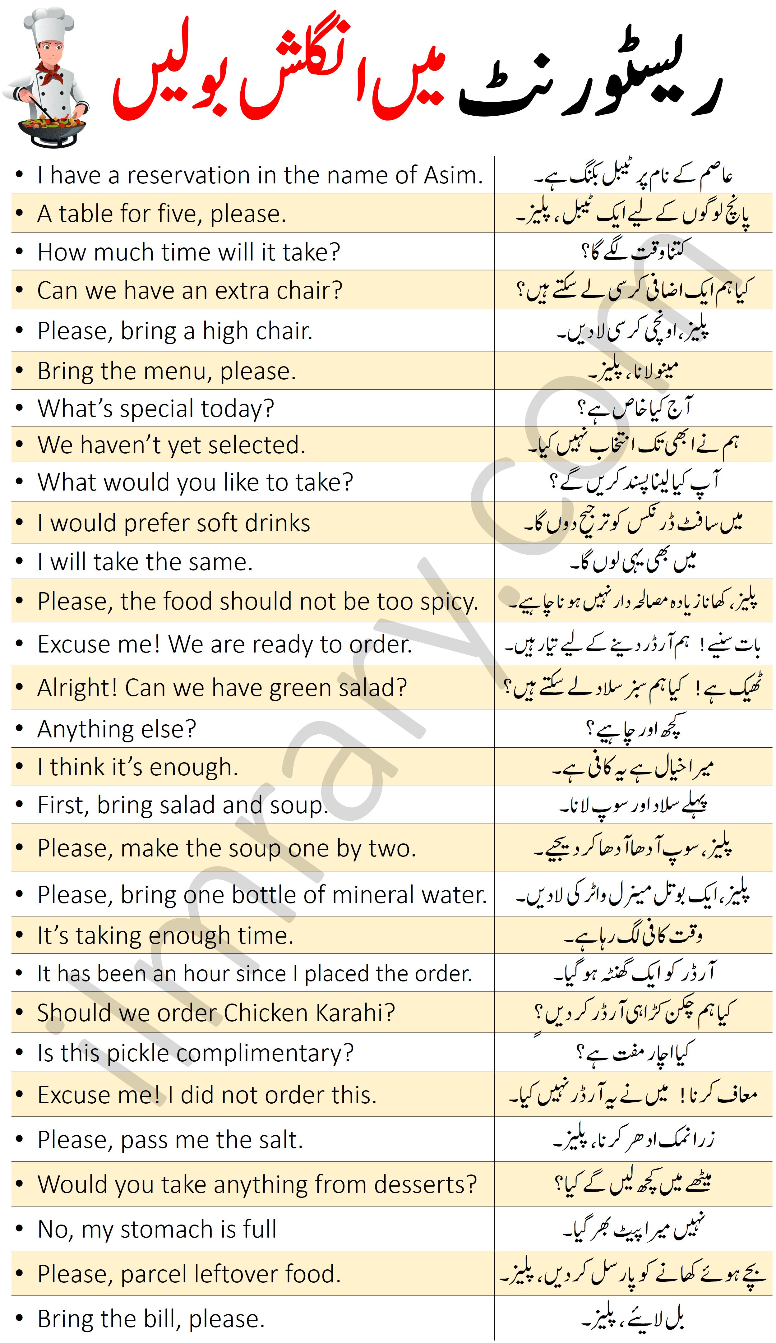 30 Daily English Sentences for Restaurant in Urdu PDF