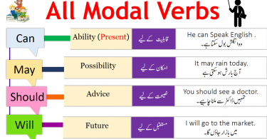 All Modal Verbs in English with Urdu Translation