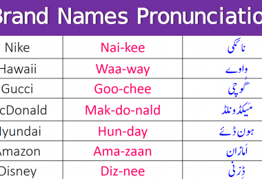 List of Brand Names in English for Pakistani Students